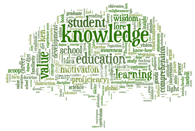 55959760-word-cloud-containing-depicting-tree-of-knowledge.jpg