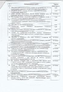 План усунення недоліків протипожежного обстеження навчального корпусу